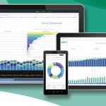 SoDA 2.0 digital-i Netflix measurement